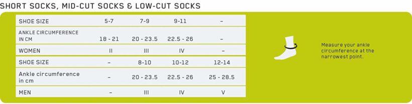 Über diese Tabelle von CEP gelangt man mit dem Knöchelumfang und der eigenen Schuhgröße in UK-Maß zur richtigen Sockengröße (Foto: Amazon).